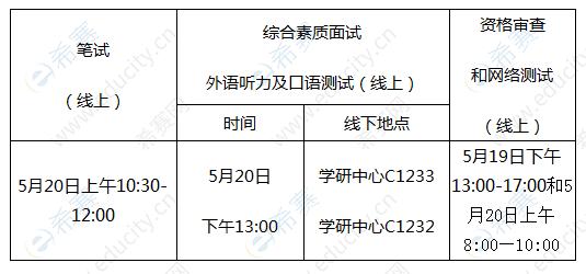 2020北京林大mpa复试时间.png