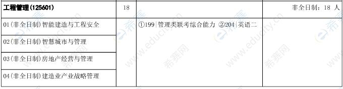 2021年华中科技大学土木工程与力学学院MEM招生目录