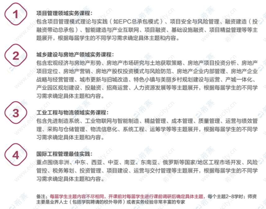 重庆大学MEM专业方向实务课程.png