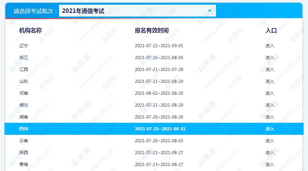 2021年四川通信工程师报名时间