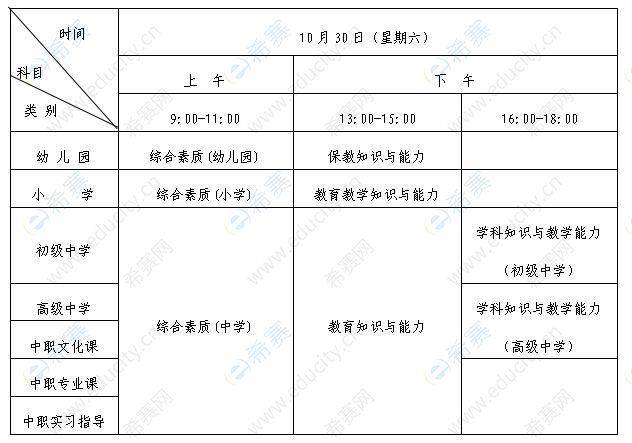 2021下半年教师资格证报名时间及考试科目.jpg