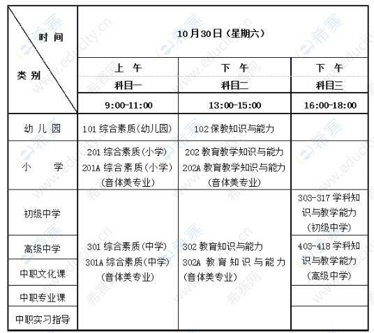 2021年下半年海南省中小学教师资格考试科目及时间