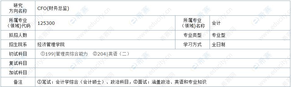 华南农业大学2022MPAcc招生目录-1.png