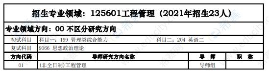 2022年西安电子科技大学MEM招生目录2.png