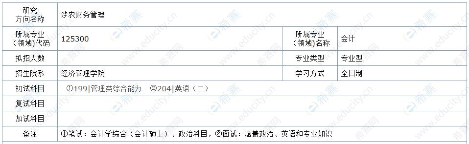 华南农业大学2022MPAcc招生目录-2.png