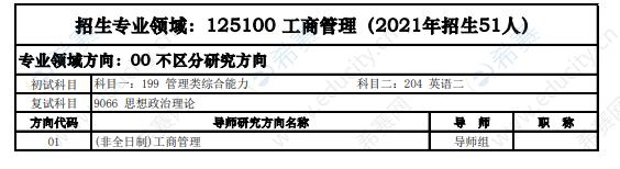 2022年西安电子科技大学MBA招生目录.png