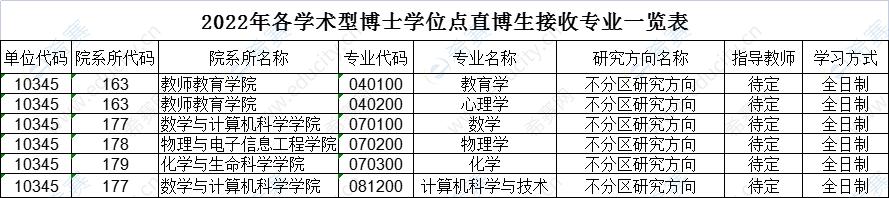 浙江师范大学2022直博生招生专业.png