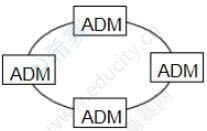 中级通信工程师模拟试题每日5题(38)