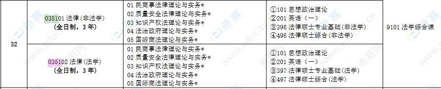 2022中国计量大学法律硕士招生目录.png