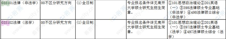 2022年南开大学法律硕士招生目录.png