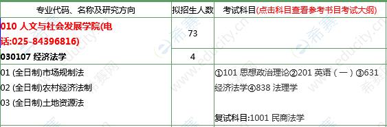 2022南京农业大学法律硕士招生目录.png