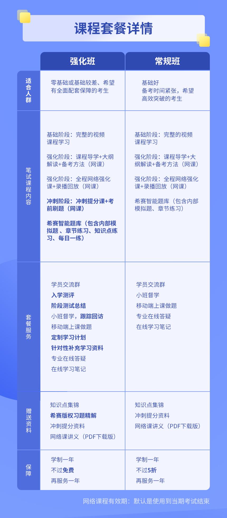执业护士课程详情页(1)_05.jpg